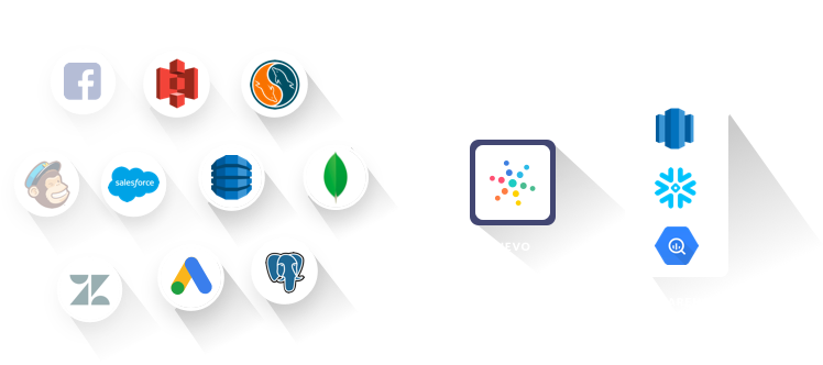 Snowflake Data Warehouse - Key Features | Hevo Blog