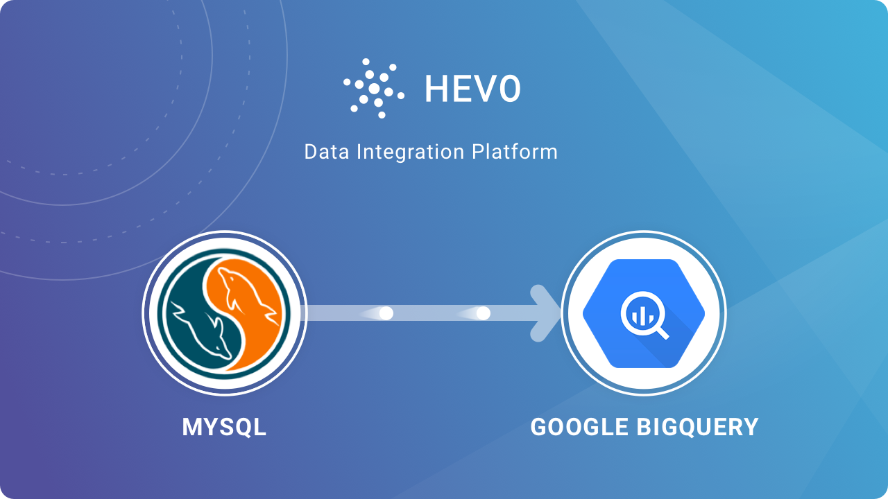 MySQL to BigQuery: Steps to Migrate Data | Hevo Blog