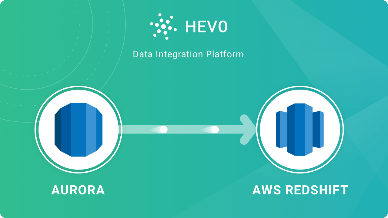 aurora to redshift aws data pipeline replication