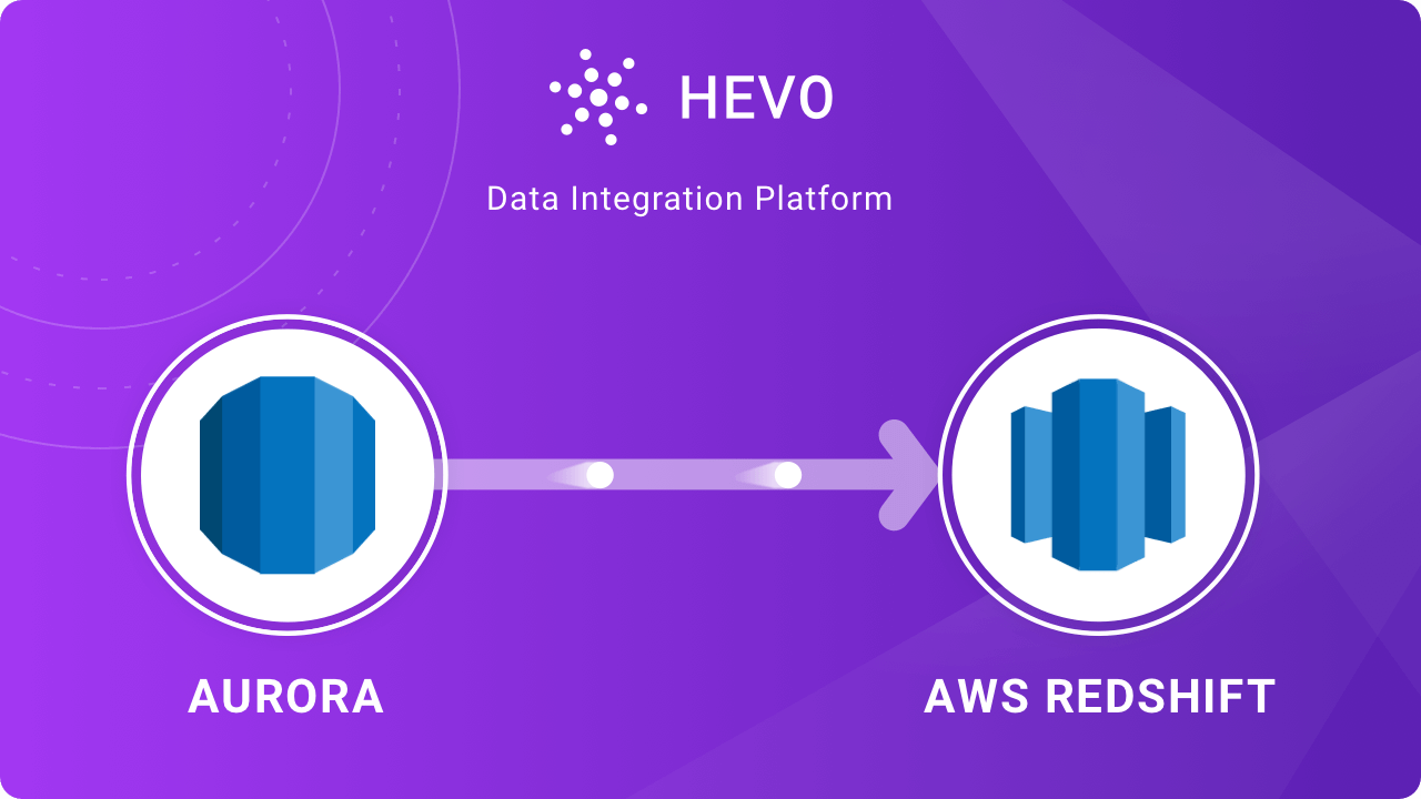 aurora to redshift using aws glue