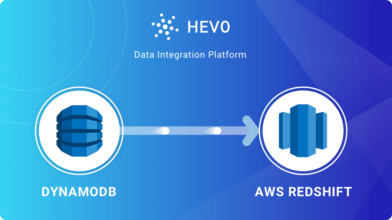 dynamodb to redshift