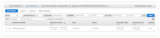 aws data pipeline export dynamodb to s3