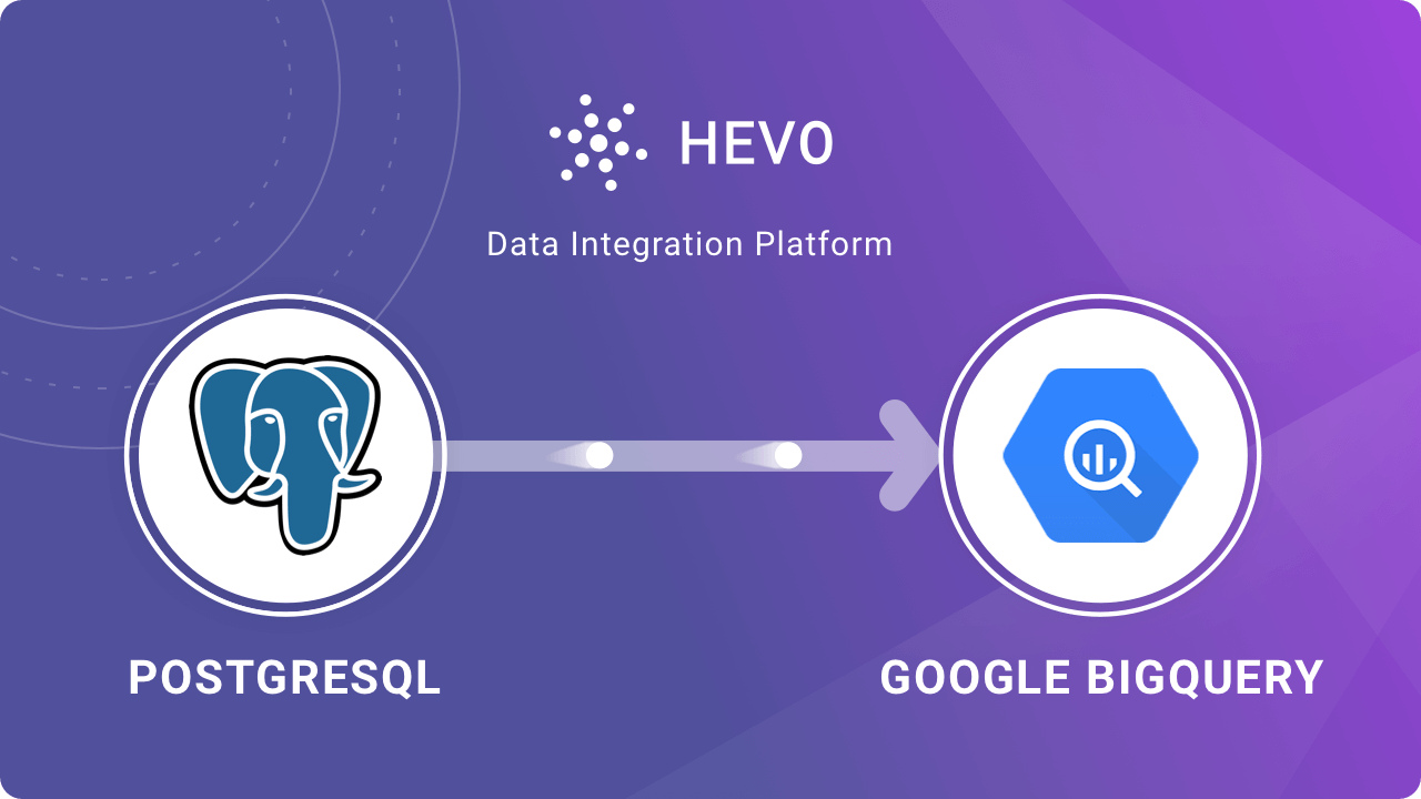PostgreSQL to BigQuery ETL - Steps to Migrate Data | Hevo Blog
