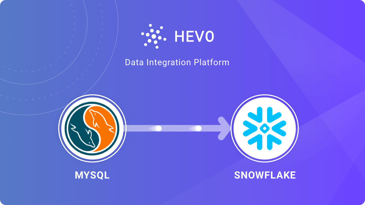 MySQL to Snowflake - Steps to Migrate Data | Hevo Blog