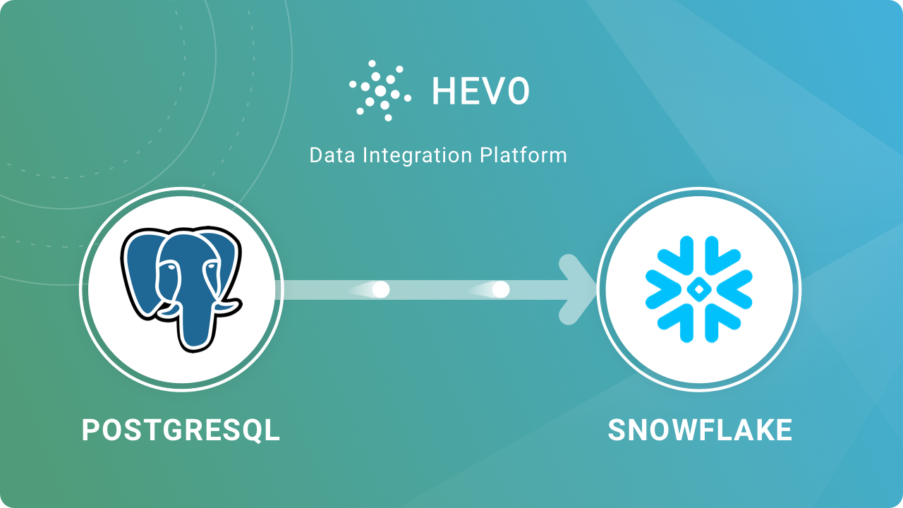 PostgreSQL to Snowflake - Steps to Migrate Data | Hevo Blog
