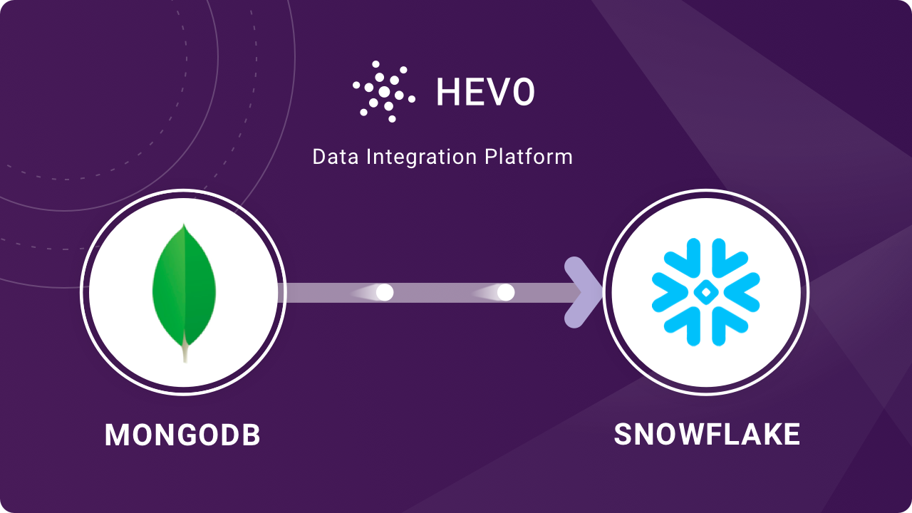 MongoDB to Snowflake - Steps to Migrate Data | Hevo Blog