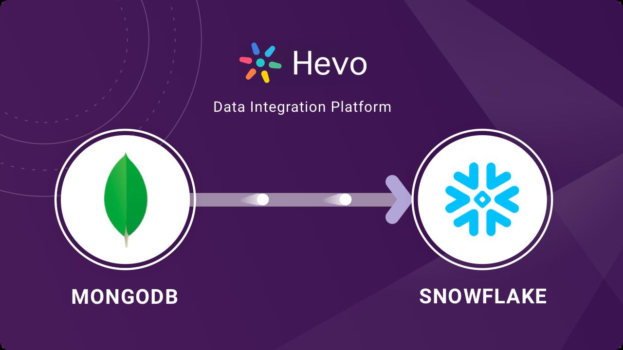 MongoDB to Snowflake ETL