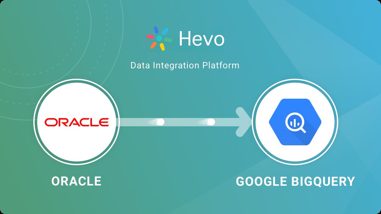 Oracle to BigQuery ETL