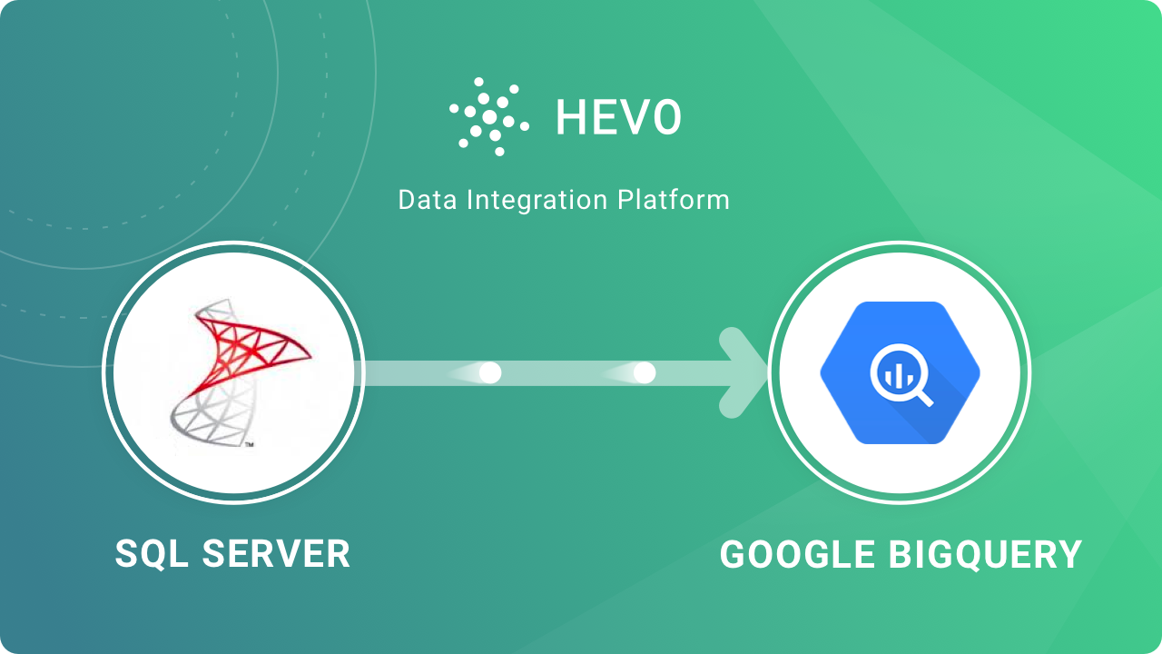 SQL Server to BigQuery - Steps to Move Data
