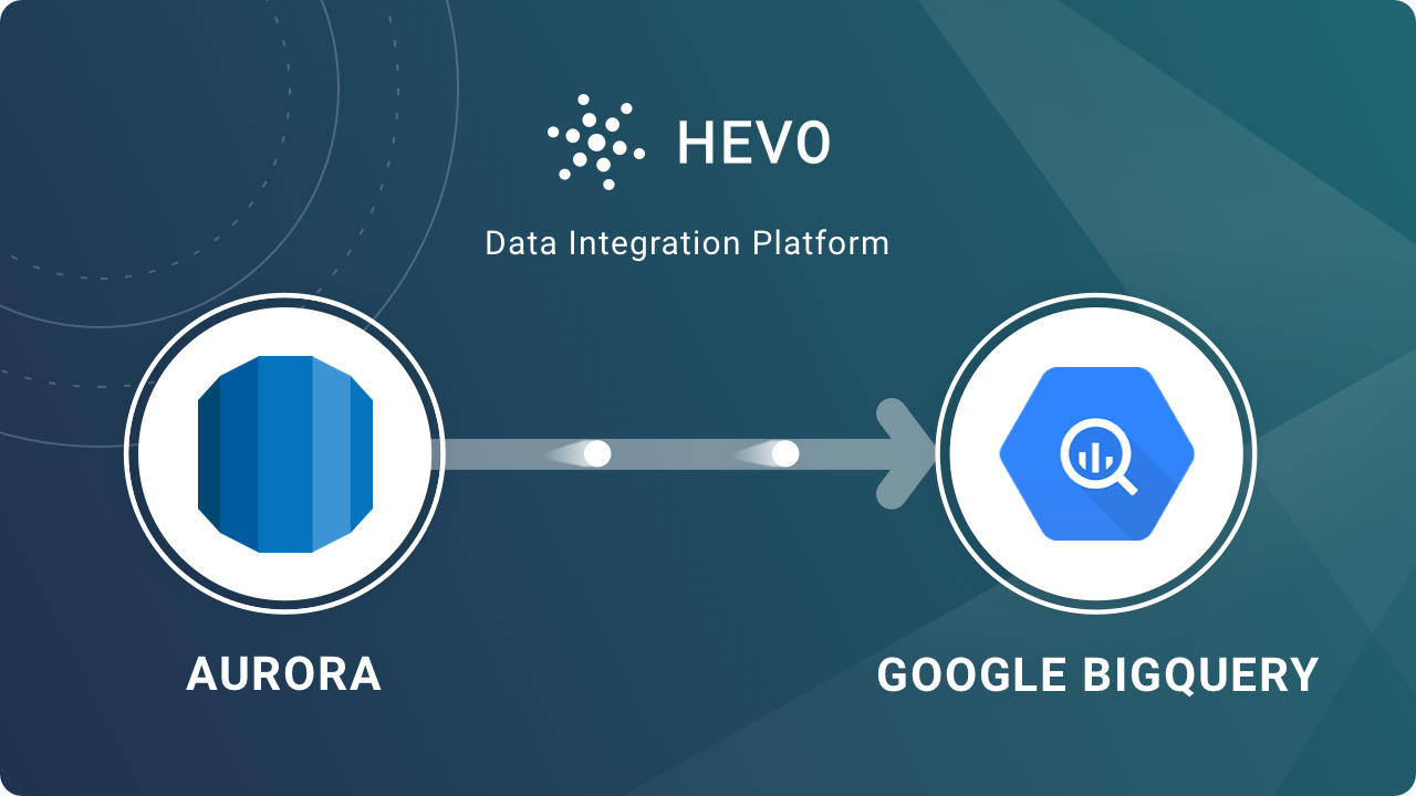 Aurora to BigQuery: Steps to Move Data | Hevo Blog