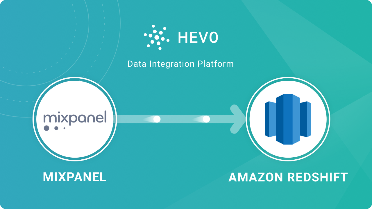 Mixpanel to Redshift ETL using Hevo