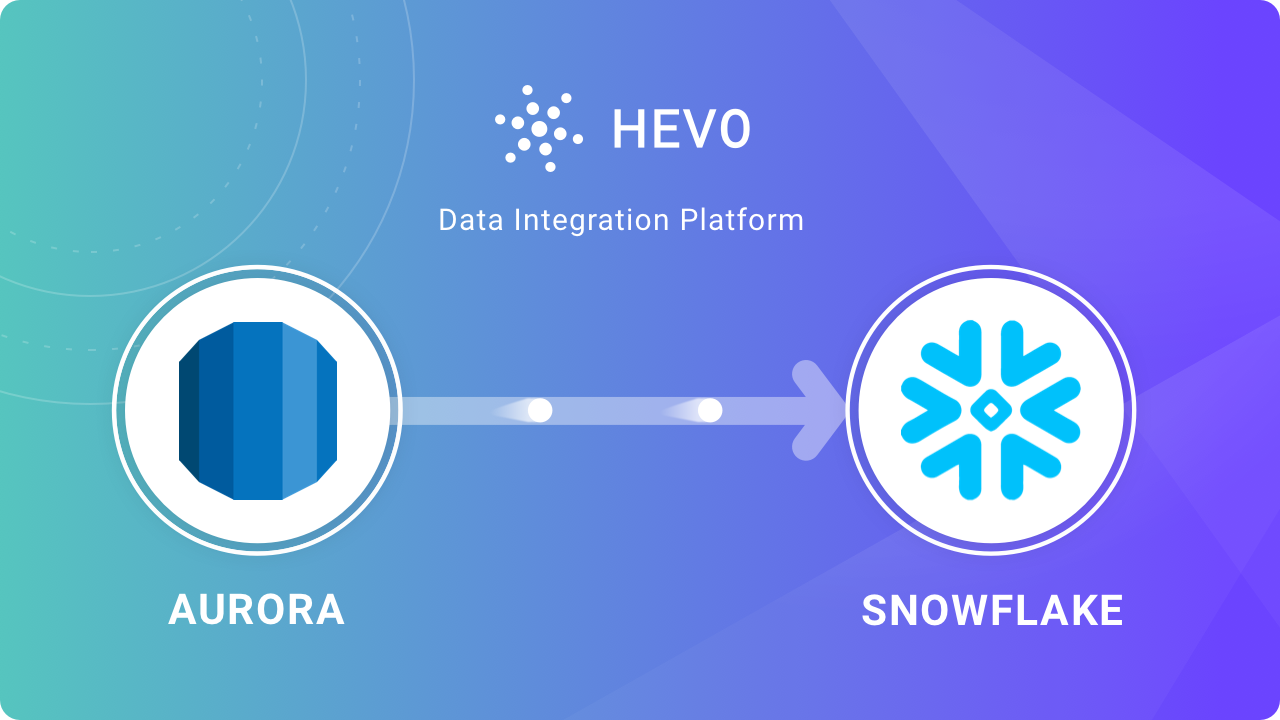 Aurora to Snowflake - Steps to Move Data | Hevo Blog