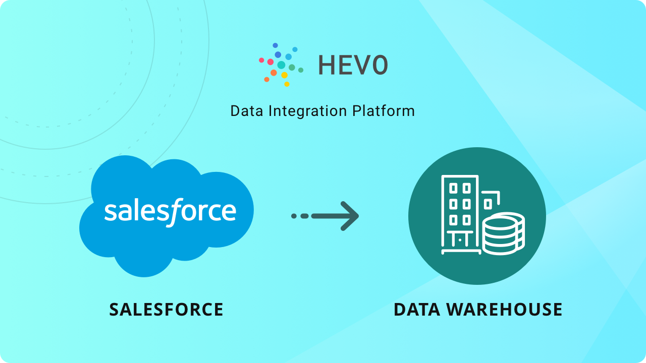 Salesforce ETL: Steps and Challenges | Hevo Blog