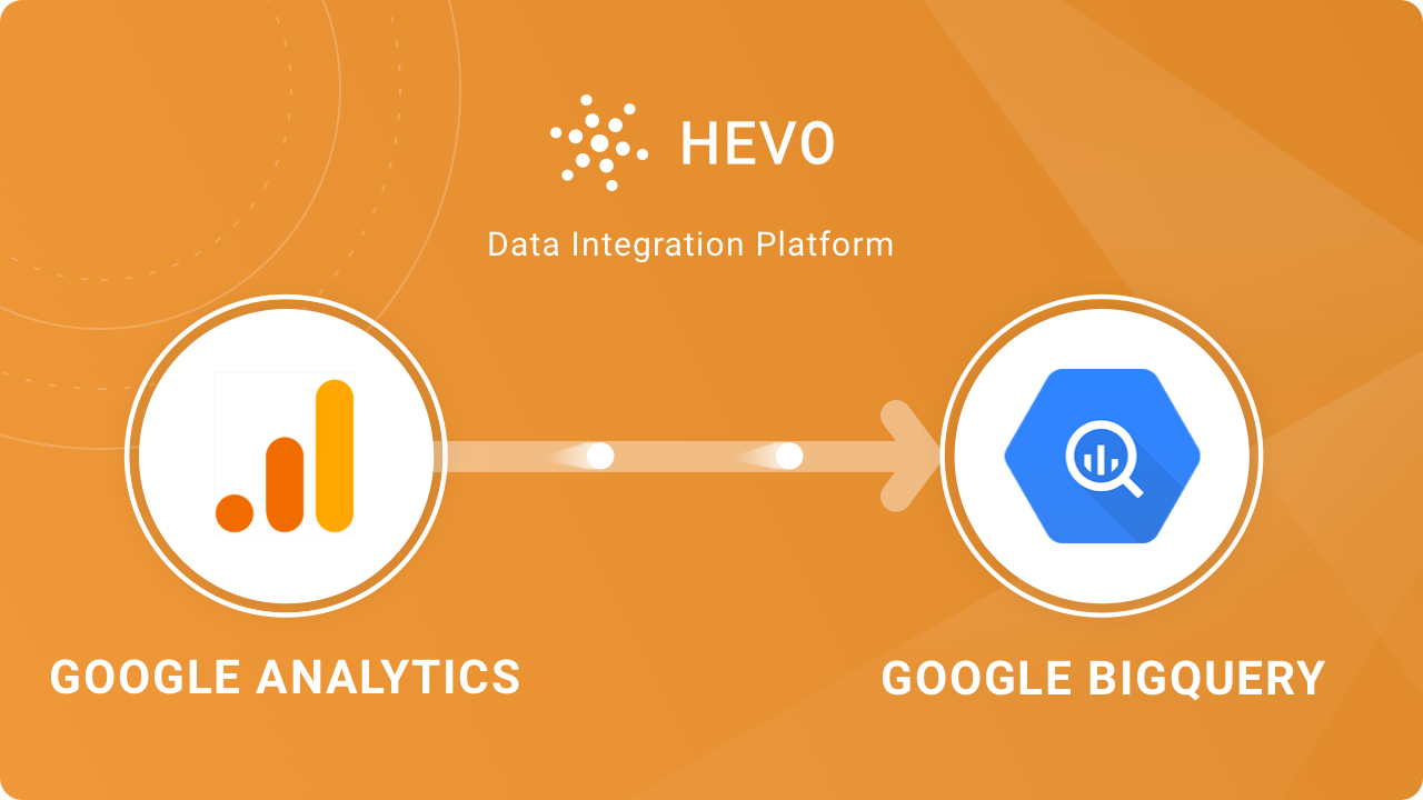 Google Analytics to BigQuery ETL: Steps to Move Data | Hevo Blog