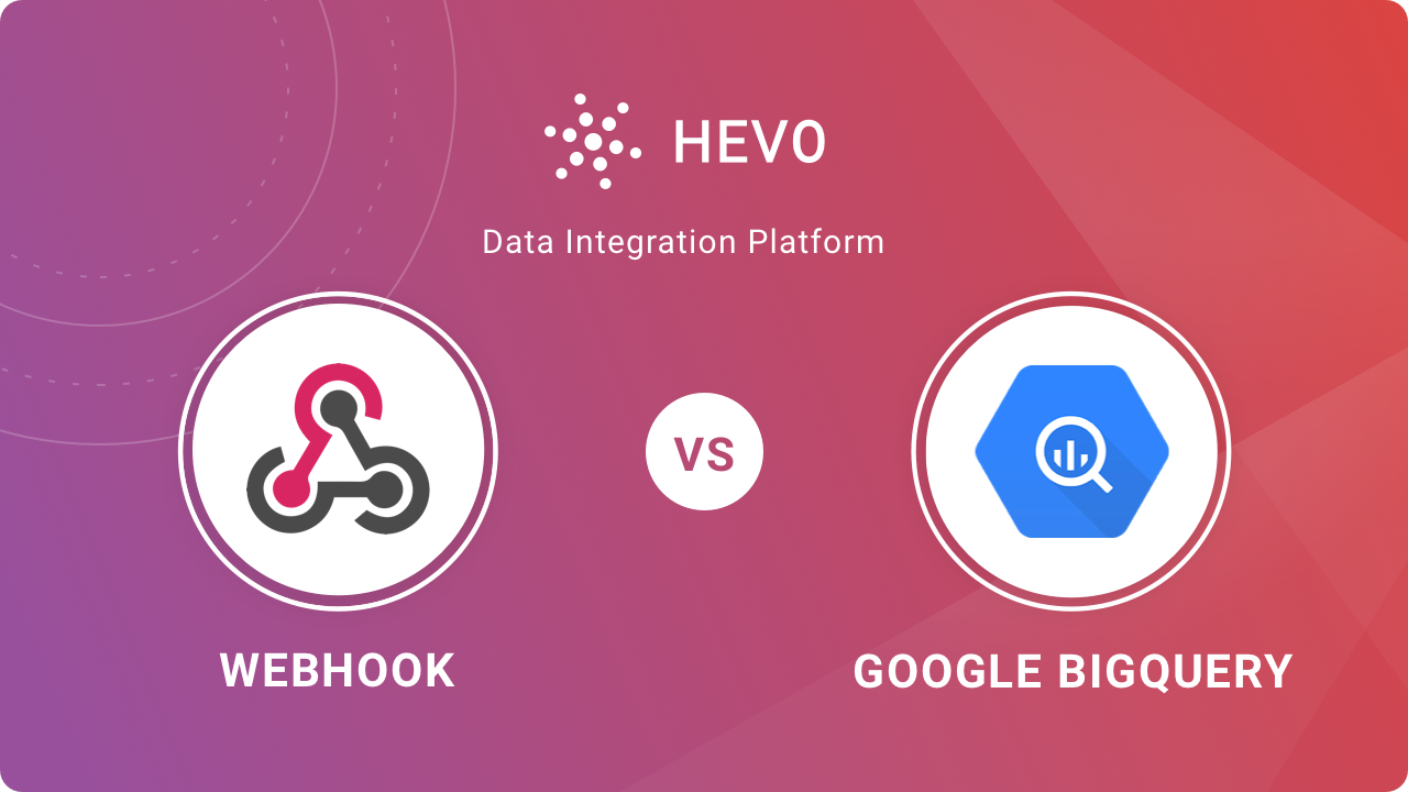 Webhook to BigQuery - Real-time Data Streaming | Hevo Blog