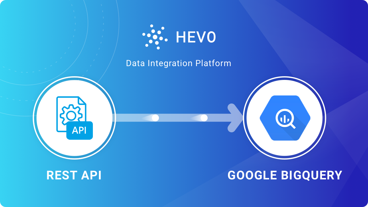 Moving Data From API to BigQuery