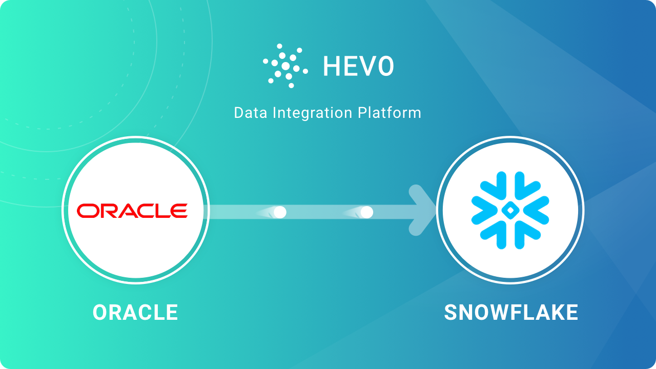 Oracle to Snowflake ETL - Steps to Move Data | Hevo Blog