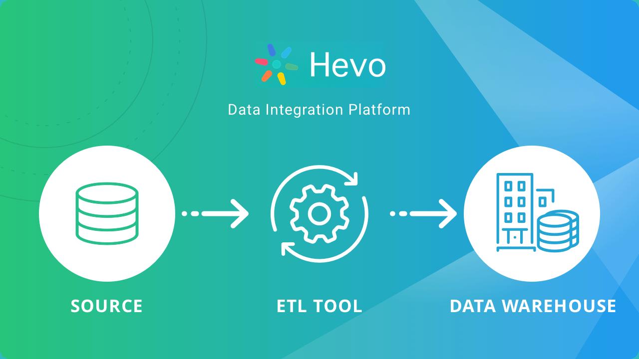 Best ETL Tools for Data Warehousing