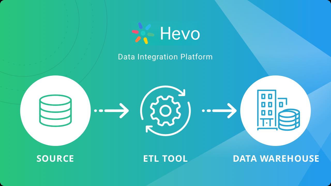 Best ETL Tools for Data Warehousing | Hevo Blog