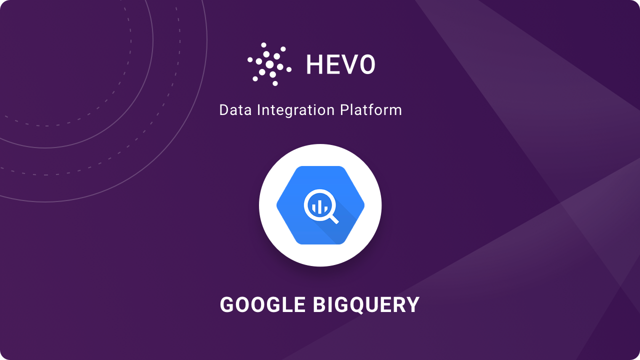 Google BigQuery Data Warehouse