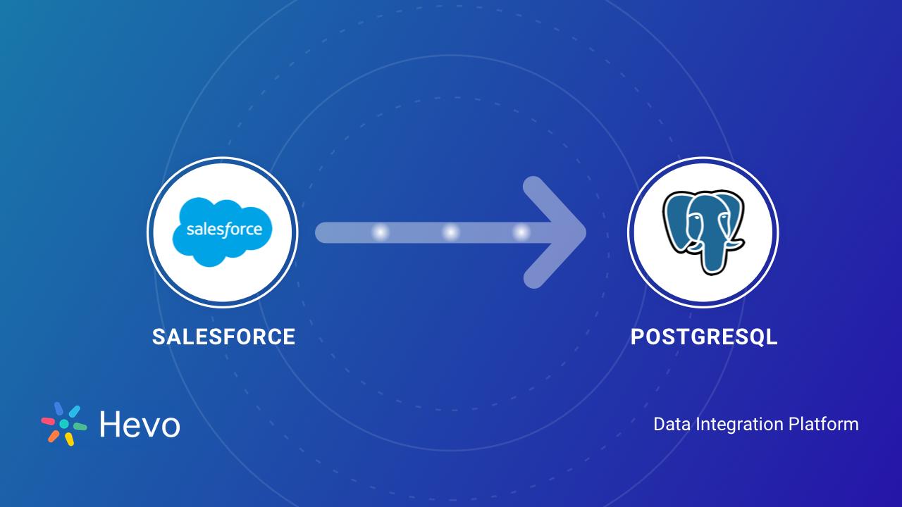 Salesforce to PostgreSQL