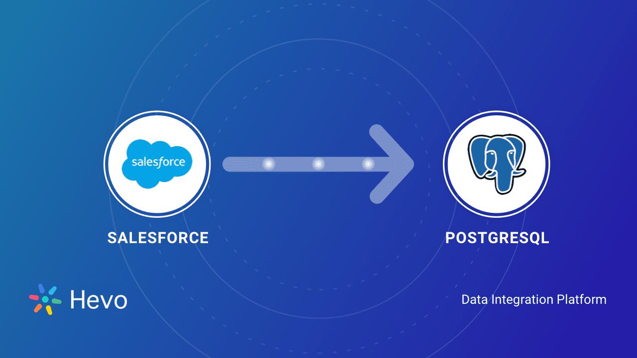 Salesforce to postgressql blog cover image.