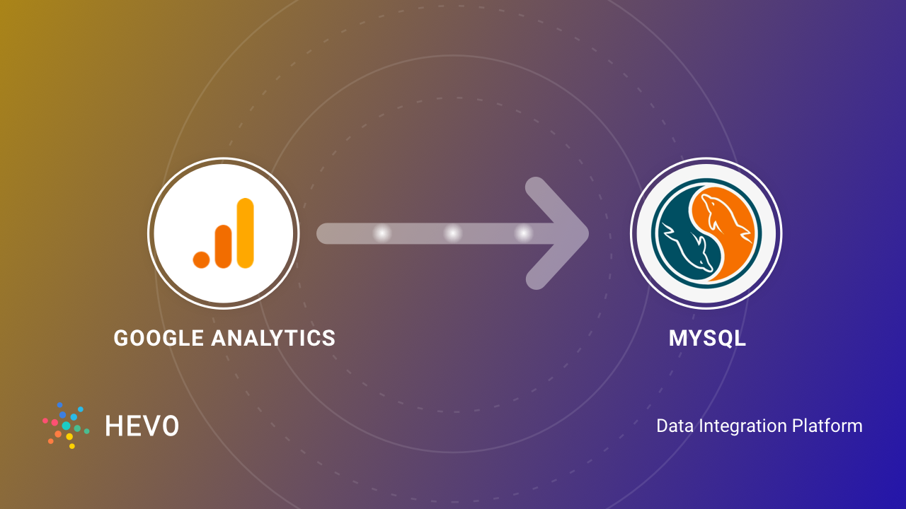 Google Analytics to MySQL