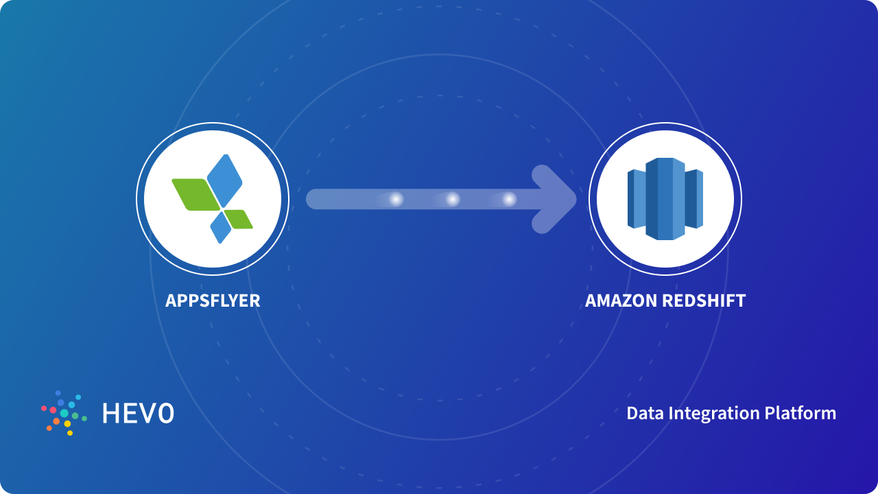 AppsFlyer to Redshift