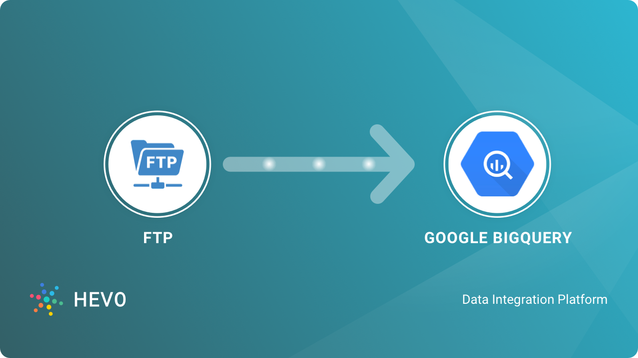 FTP to BigQuery