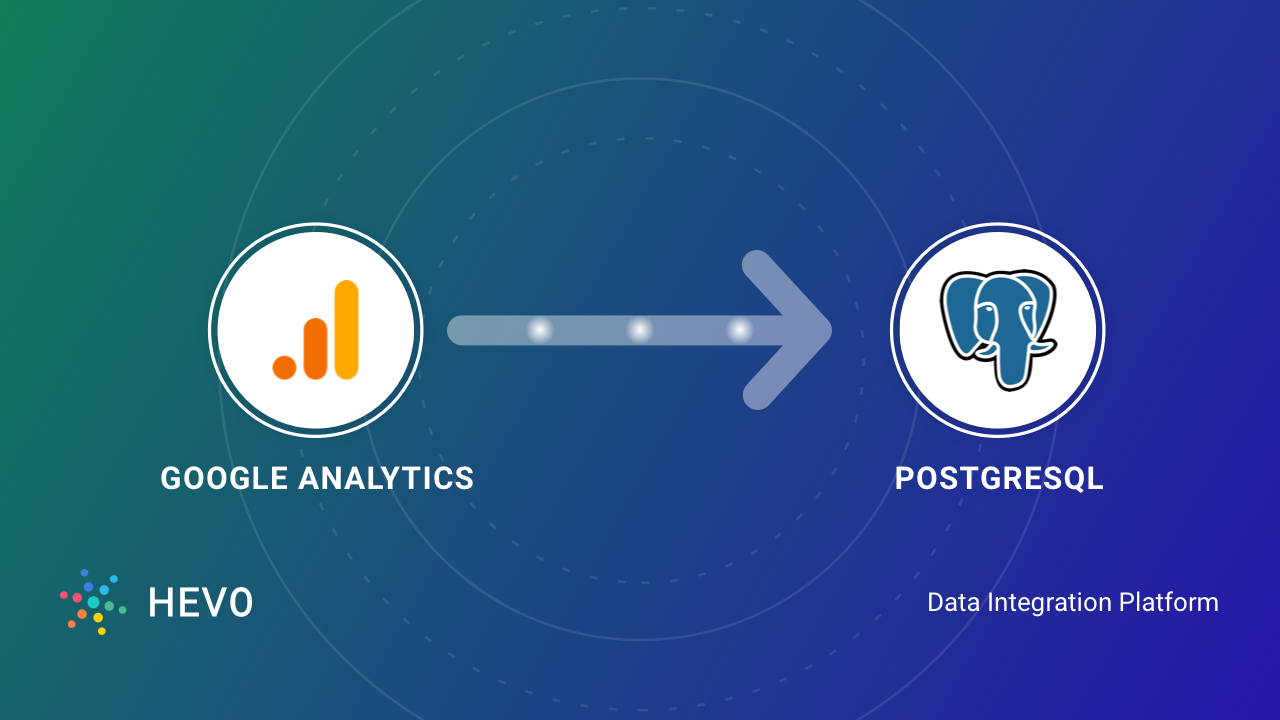 Google Analytics to PostgreSQL