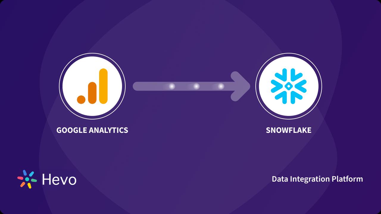 Google Analytics to Snowflake
