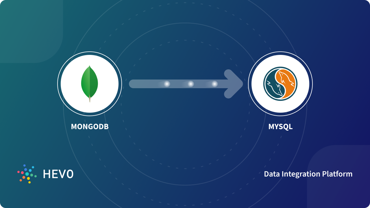 MongoDB to MySQL