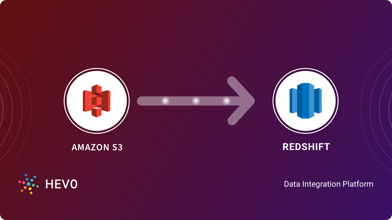 Amazon S3 to Redshift