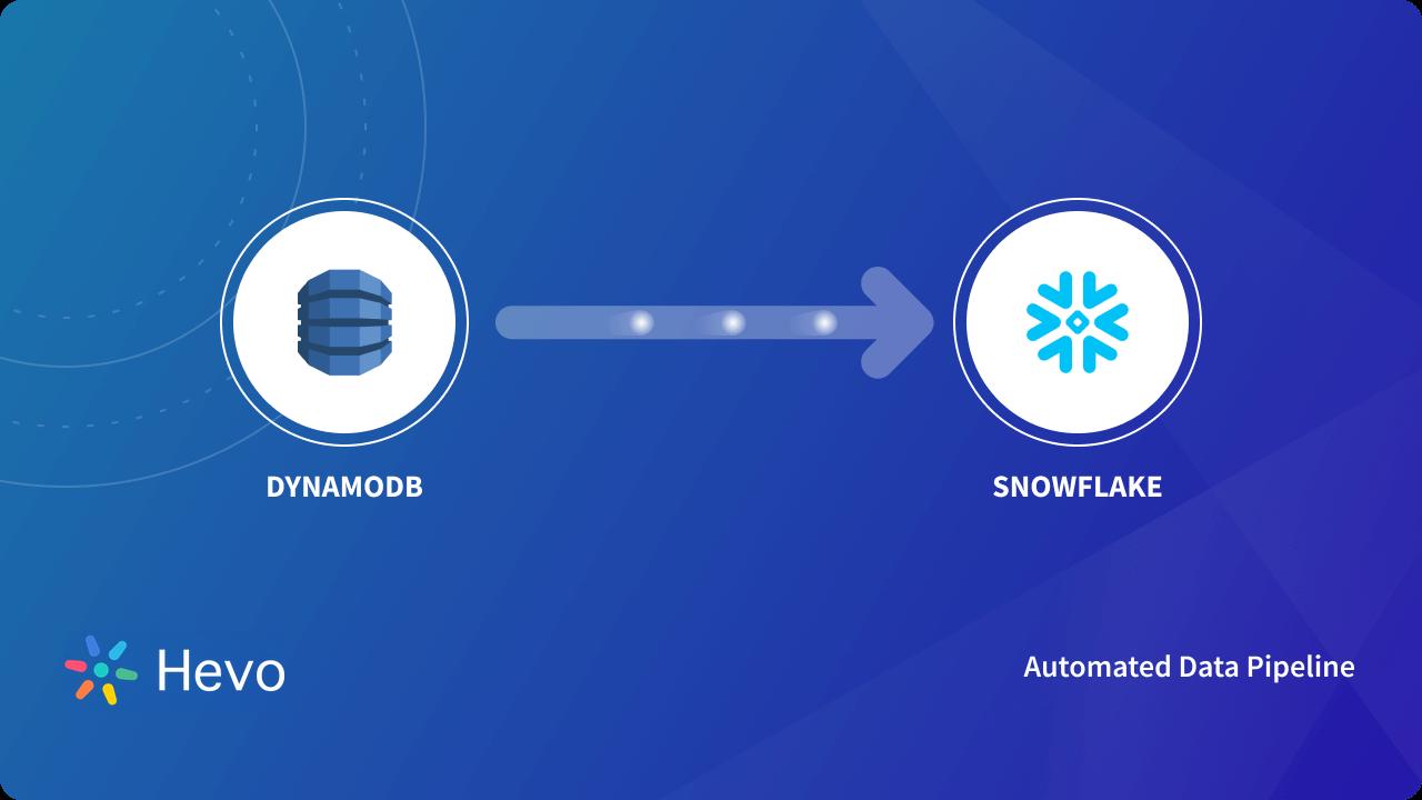 DynamoDB to Snowflake Blog Cover Image